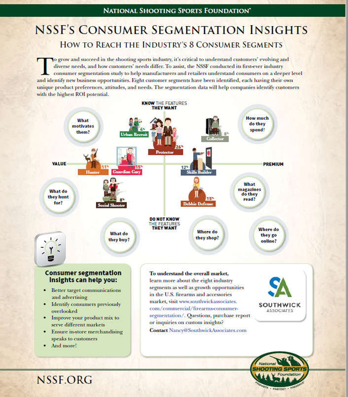 segmentation-report-